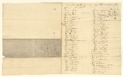 https://www.philageohistory.org/rdic-images/common/get-jpeg-small.cfm/StGeorge.LettersToConference1818.001.jpg